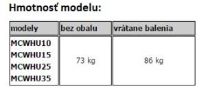tabulka hmotnosti MCWH